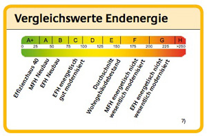energieausweis_2014